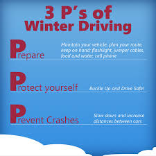 100 Lti Trucking Remember The 3 Ps Of Winter Driving LTI Services