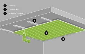 comment poser un plafond en lambris pvc isolation idées