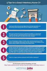 CV Tips For Vet Nurses