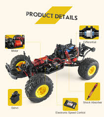 JJRC Q40 Mad Man RC Car RTR Jual Rc Mad Truck Di Lapak Hendra Hendradoank805 The Mad Scientist Monster Truck Vp Fuels Jjrc Q40 Man Rc Car Rtr Mad Man 112 4wd Shortcourse 8462 Free Kyosho Crusher Ve Review Big Squid And News Exceed 18th Beast 28 Nitro 3channel 18th Torque Rock Crawler Almost Ready To Run Artr Blue Kyosho 18 Force Kruiser 20 Powered Monster Truck Car Crusher Gp 18scale 4wd Unboxing Youtube Bug 13 Force Armour Parts Products