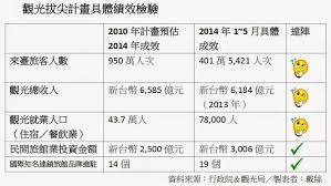 nuxe si鑒e social 如何成為一名專業飯店人 part i 臺灣觀光政策與餐旅教育難跟上全球餐