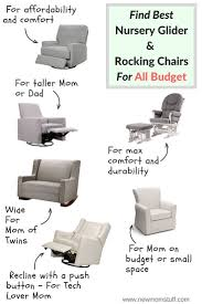 Best Breastfeeding Chair And Nursery Glider | Tips For New Moms ... Nursery Glider Chair Baby Rocker Fniture Ottoman Set Swivel Rocking Gliding Recliner Gray Dutailier And Babies R Us Chairs Popular Nursing With 3 Is Perfect For Any Or Review Breastfeeding Beautiful Upholstered Home Gliders Lennox Jordan And Combo White With Lovely Ideas Ipirations Best