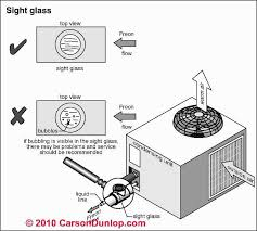 Sink Gurgles When Ac Is Turned On by Refrigerant Charging Procedure For Air Conditioner Or Heat Pump