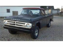 1971 Dodge D100 For Sale | ClassicCars.com | CC-967901 Tops Wallpapers Dodgeadicts 1964 Dodge D200 1971 Dw Truck For Sale Near Cadillac Michigan 49601 For Sale D100 Adventurer Se For A Bodies Only Mopar Youtube Mcacn Barn Finds The Duude Sweptline Trucks Ram Chargers Pinterest Nice Truck Although The Wsw Tir Flickr Custom Pickup Finally 196171 Pic Power Wagon 4x4 Trucks Power Wagons Car Shipping Rates Services Demon 197 Desoto Chrysler Dodgeplymouth Eagle Of D700 2136092 Hemmings Motor News