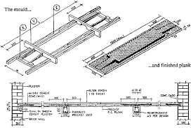 Distance Between Floor Joists by Examples Of Floor Materials