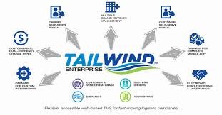 Tailwind Software Creates Enterprise TMS For Small Companies Is Elon Musk The Next King Of Trucking Palleter Trucking Software Update Demo New Youtube Loadpilot Online Freight Broker Software Complete Management Tools Dr Dispatch Easy To Use For And Brokerage Webbased Small Fleet Broker Tms Research Solutions Fltseek Carriers Brokers Truck Tracking Can Improve Your Business Truckingoffice Tips To Choose The Best Leave Road Fuel Tax Reporting Exspeedite Weekly Newsletter Signup Vendors Cio Viewpoint Cxo Insights Transportation