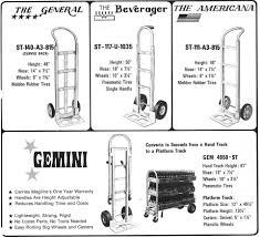 Magline Inc. - We Used To Have Some Very Unique Names For... | Facebook Magliner 500 Lbs Capacity Gemini Jr Convertible Hand Truck Dolly Sr Gma81uaf Bh Photo Ships Assembled Alinum With 1000 Lb Modular Senior 21w X 61h Magline On Twitter Handtrucks Can Be Seen Around The Inc We Used To Have Some Very Unique Names For Facebook Hire Rent Wex Rental Convertable Best 2017 Xl Wayfair