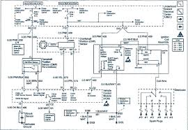 Isuzu Parts Diagrams - Schematics Wiring Diagrams • Isuzu Pickup Truck Manual Steering Gear Box Oem Aftermarket Commercial Vehicles Low Cab Forward Trucks New And Used For Sale On Cmialucktradercom 2009 Npr Rocky Mountain Medium Duty Truck Parts Llc Parts Diagram Wiring Harness Schematics 2000 Great Design Of 2014 Nrr 18ft With Lift Gate At Industrial American Bobtail Inc Dba Of Rockwall Tx 1993 Ford Cargo 7000 24 Ft Dry 2018 Ftr With 16 Maxon Dovell Williams Gmc W4500 Experts