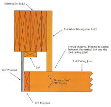Ceiling Joist Definition Architecture by Lowering Existing Ceiling U0026 Adding Tray Detail