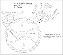 free wooden clock plans dxf teresa espinoza blog