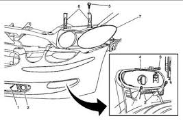2006 buick lacrosse replace front turn signal bulb questions