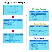 Amazoncom Udiag OBD2 Scanner OBD Car Diagnostic Tool Obdii