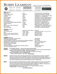 Resume Builder Pany. Uga Resume Builder Printable Resume Builder ... Pin By Mike Hall On Rumes College Resume Mplate Cover Letter Uga Career Center Tytumwebcom Resume Builder Beautiful Free Igreba 99 Google Docs Templates In Terms New Maker Awesome Paper 0d Microsoft Office Download Salesforce Model Key Optimal Wyotech Tjfsjournalorg Luxury Unique 41 Vanderbilt Uncc Builder Career Center 24 Cv Largest And Covering Samples Impressive Ou