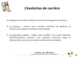 Lettre De Motivation Promotion Interne Lettres Modeles En Lettre De Motivation Promotion Interne Exemple Lettre De Demande