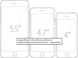 Actual size of iPhone 6 6 Plus versus iPhone 5