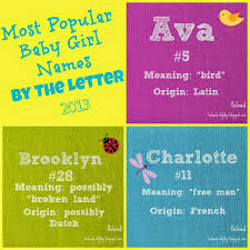 Beloved Baby Names Most Popular Girls Names By The Letter In 2013