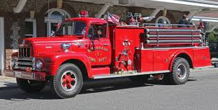 File:1961 IHC R-200 Fire Truck, Quiambaug CT.jpg - Wikimedia Commons Red Fire Truck Emercom Of Russia And Rescue Vehicle Parked Up On Countys New Engines Will Have Folks Seeing Red Local News Free Images Retro Transportation Transport Amazoncom Kid Motorz Fire Engine 6v Toys Games Truck Clipart Pencil In Color Modern Isolated On White Clipping Path Stock Outers 6 Sections Littlekiwi Bento Boxes Subaru Sambar 4 X Dudeiwantthatcom Stainless Equipment Free Image Peakpx Car Antique Auto Ladder Rmz City Diecast 164 Man End 372019 427 Pm
