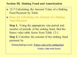 Sinking Fund Factor Calculator by Contemporary Mathematics For Business And Consumers Third Edition