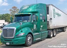 Future Pickup Truck Design - Quizeteer.com •