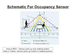 Ceiling Mount Occupancy Sensor Switch by Occupancy Sensor Wiring Diagram Battery Pack Occupancy Wiring