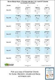 4 String Banjo Chord Chart Standard Tuning C G D A Includes The Major Minor