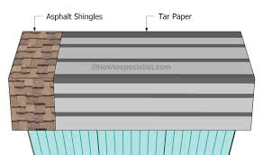 How To Build A Gambrel Roof Shed   HowToSpecialist - How To Build ... 1216 Tall Barn Style Gambrel Roof Shed Plans Decorating Cool Design Of Framing For Capvating How To Build A Barn Shed Howtospecialist Build Step By Roof Plans Pinterest Plan Plan And A Mini Youtube Pole Tutorial 1 Of 12 Building Steel Buildings For Sale Ameribuilt Structures Pro Rib Edgerton Ohio Stunning Best Barns Richmond 16 Ft X 24 Wood Storage House Details Online Sheds