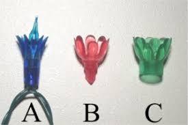 3 Styles Of Reflectors
