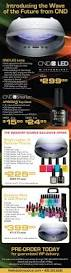 Cnd Shellac Led Lamp by 142 Best Nail Product Images On Pinterest Make Up Nail Polishes