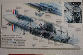 100 Aircraft Carrier Interior A Poster Of The USS Macon Flying Aircraft Carrier At The