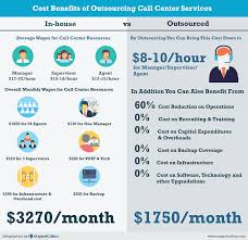 Converting Costs To Growth: Benefits Of Outsourcing Call Center ... List Manufacturers Of Low Cost Voip Phone Buy H2 Fanvil Hotel Ip Phonevoip Wallmount With From Business Voip Providers Comparison Onsip Versus Nextiva Pricing Hidden Costs In Services Best 25 Hosted Voip Ideas On Pinterest Phone Service Cloud Telephones Lake Forest Orange Ca Step By Step Membangun Ip Pbx Sver Dengan Windows 7 Dan 3cx For A Small Converting To Growth Benefits Outsourcing Call Center Mitel Pbx Yeastar Effective Telephone Figuring Out The Technology Voicenext