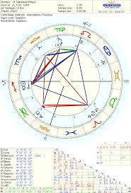 EL NACIMIENTO DE HIJOS Astrología Y Predicciones