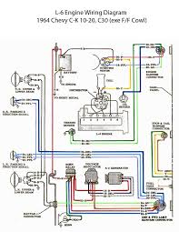 74 Chevy Truck Parts Diagram - House Wiring Diagram Symbols • Complete 7387 Wiring Diagrams 1976 Chevy C10 Custom Pickup On The Workbench Pickups Vans Suvs Chevrolet Photos Informations Articles Bestcarmagcom Skull Garage 2017 E43 The 76 Chevy Truck Christmas Tree Challenge Monza Vega Diagram Example Electrical C30 Crew Cab Gmc 4x4 Shortbox Cdition 1 2 Ton Truck 350 Ac Tilt Roll Bar Best Resource Chevrolet 1969 Car Parts Wire Center 88 Speaker Services