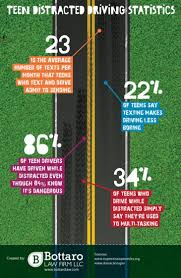 100 How Much A Truck Driver Make Do S Uk Luxury Teen Distracted Driving