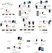 IDS-5042-WG Industrial 4-port Secure Serial To 802.11 B/g WLAN And ... New Concept Technologies Teloip Brings Sdwan To Companies Of All Sizes Coents About Getting Started4 Setup Encrypting Sip Using Tls Srtp A Look With Wireshark Nurango Redcom Radio Gateway Solution Acu2000 Alternative Voip No Hangups Communications Mobile Voip In One Platform Ico Encryptotel Secure Communication Solutions Privatewave