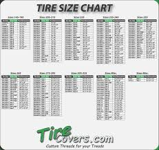 Ten Unbelievable Facts About Metric Tire | Chart Information Front Loader Tire Size Compared To Truck Flatbed Trailer Truck Tire Size Chart New Car Update 20 Semi Cversion Designs Template Sizes Popular For Trucks Design How To Read Accsories Explained The Story Of Military Has Information Uerstanding Your From Japan With 60 Images Bf Goodrich Radial Ta Ideas Sizes For A Factory Rim On 811990 Fj60 Or Fj62 Land Cruiser What Do Numbers Mean Diameter