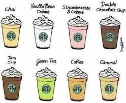 Starbucks Tumblr Drawing At GetDrawings
