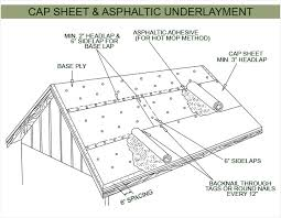 Roof Felt Underlay Really Encourage Underlayment Roofing Is Prised A Base Made