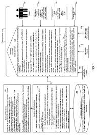 Uspto Efs Help Desk by Patent Us20050288961 Method For A Server Less Office
