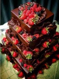 """Best Birthday Wishes on Twitter """"Woooww chocolate cake idea chocolate cake beautiful true art amazing happy birthday"""