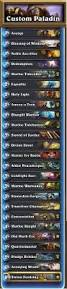 Malygos Deck August 2017 by Epic Hearthstone Priest Deck 500 Wins Versability Video Game
