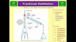 Simple And Fractional Distillation - YouTube Board Of Directors Jupiter Christian School John Barnes 1276569 Applejack Arthur Artistendlesswire94 Binky Barnes Mhs Mr And Miss Falcon The Bear Henniker Live Free Draw Algebra Math With Collection Of Solutions Holt 1 Arthur Wiki Fandom Powered By Wikia Predicting Products Electrolysis Youtube 42111 Improved Towing Car Designed From An Old Model Meet Dave Stage Crew Director Devon Preparatory
