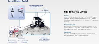 Panasonic Ceiling Fan 56 Inch by Panasonic Econavi 4 Blades Ceiling Fan 56 F M14hw Platinum Silver