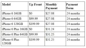 T Mobile Reveals iPhone 6 6 Plus Pricing News & Opinion