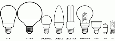 recessed light appealing recessed light bulbs types as well as