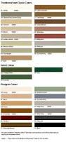 Polyblend Ceramic Tile Caulk Colors by Stevethepoolguy Com Caulking