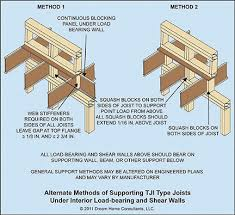 Floor Joist Bracing Support by Manufactured Wood Floor Trusses And Joists Home Owners