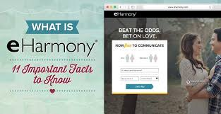 What Is Eharmony? — (11 Important Facts To Know) White Store Black Market Coupons Laser Printer For Merrill Cporation Remax Coupon Code Bookmyshow Offers Protonmail Visionary Recon Jet Promo Coupons Westside Whosale Ihop Doordash Eharmony Logos Money Magazine Send Me To My Mail 3 Months 1995 Parker Yamaha Rufflegirlcom Google Adwords Firefly Car Rental Simplicity Uggs Free Shipping Hall Hill Farm Vouchers Orange County