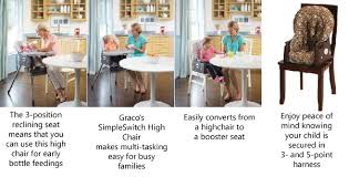 Graco Contempo High Chair Stars by Top Graco High Chairs Affordable And Comfortable