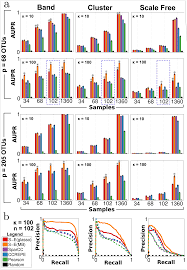 Faithfully Fit February 2014 by Sparse And Compositionally Robust Inference Of Microbial