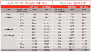 2017 18 Royal Mail Franked Mail Stamp Costs Postage Charges Bunch